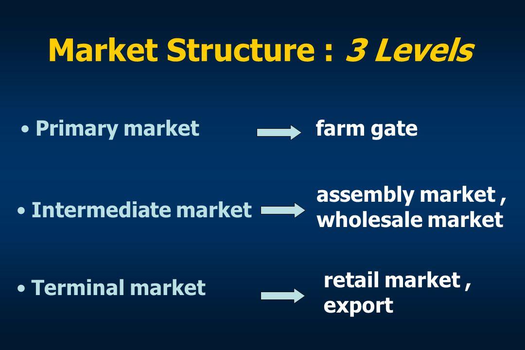 Market Structure : 3 Levels farm gate Primary market Intermediate market assembly market, wholesale market Terminal market retail market, export
