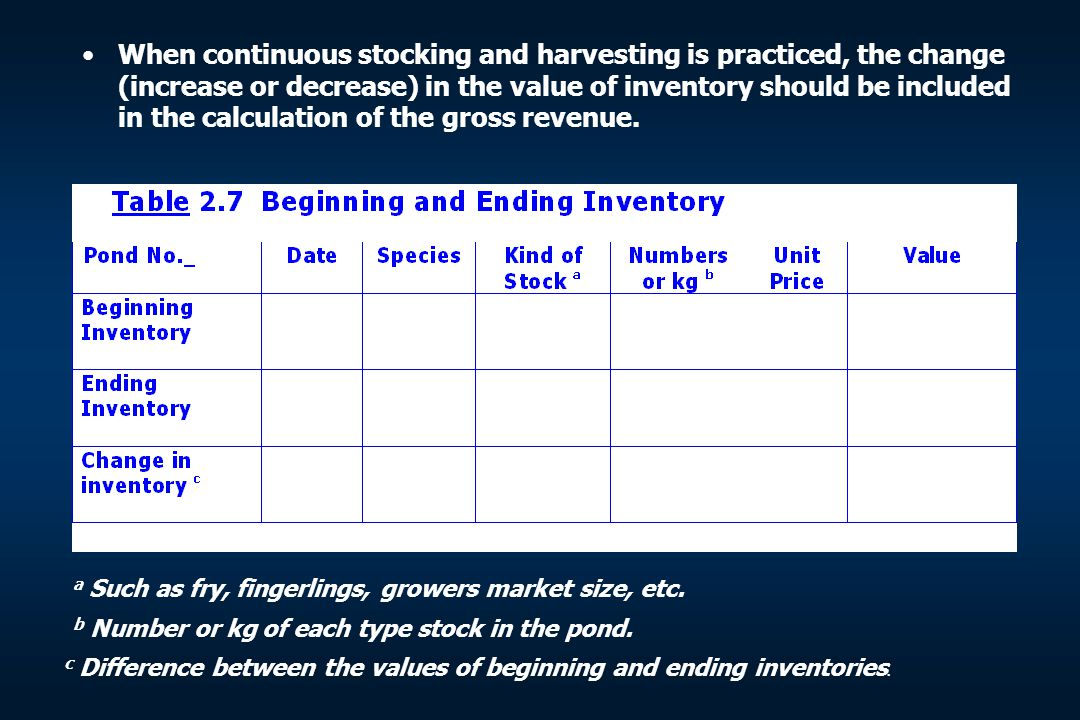 When continuous stocking and harvesting is practiced, the change (increase or decrease) in the value of inventory should be included in the calculatio