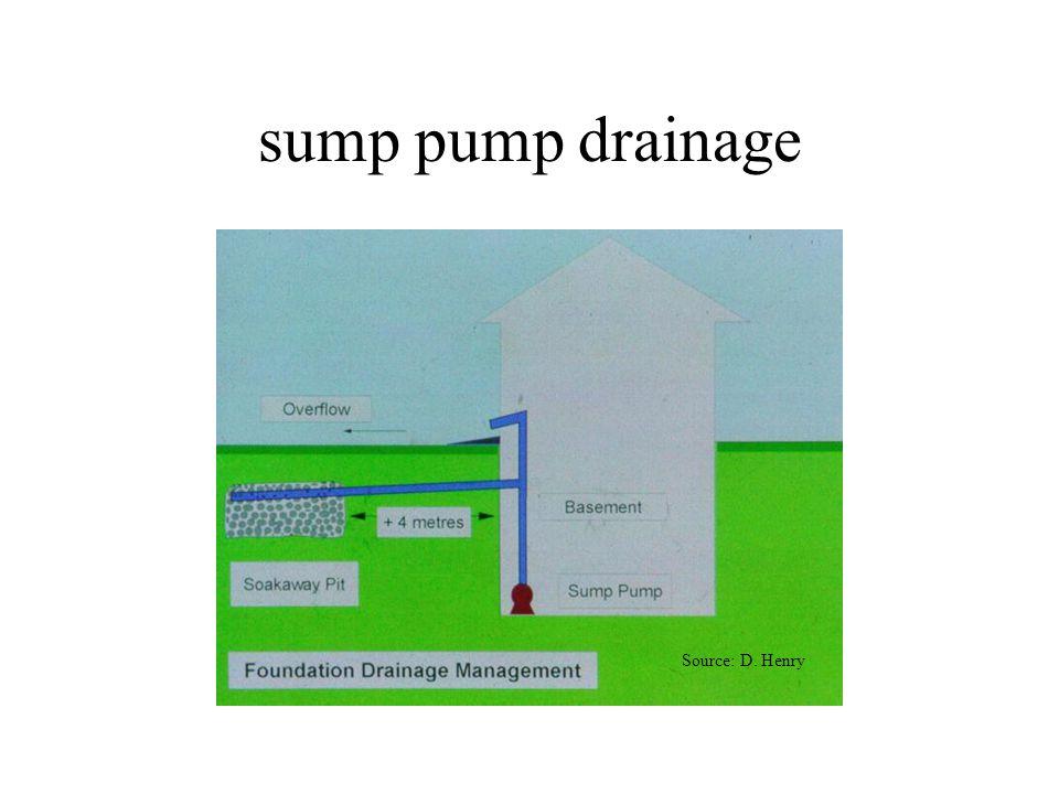 sump pump drainage Source: D. Henry