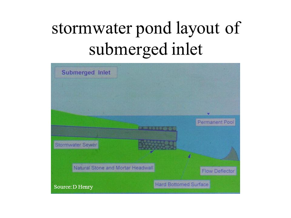 stormwater pond layout of submerged inlet Source: D Henry