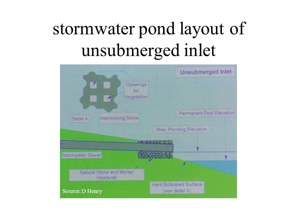 stormwater pond layout of unsubmerged inlet Source: D Henry