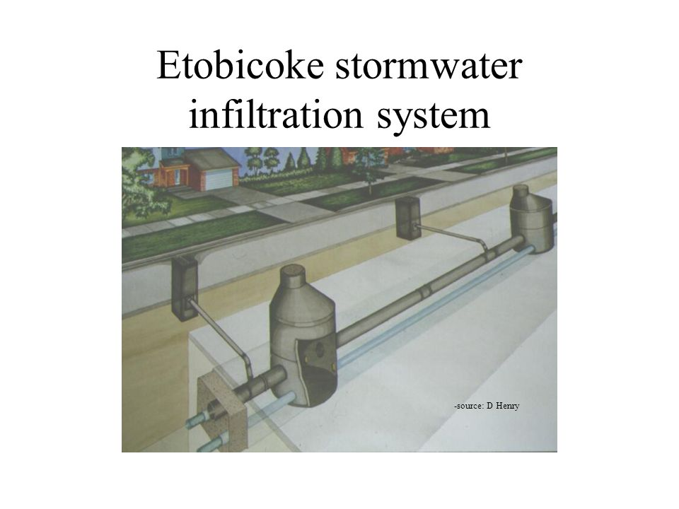 Etobicoke stormwater infiltration system -source: D Henry
