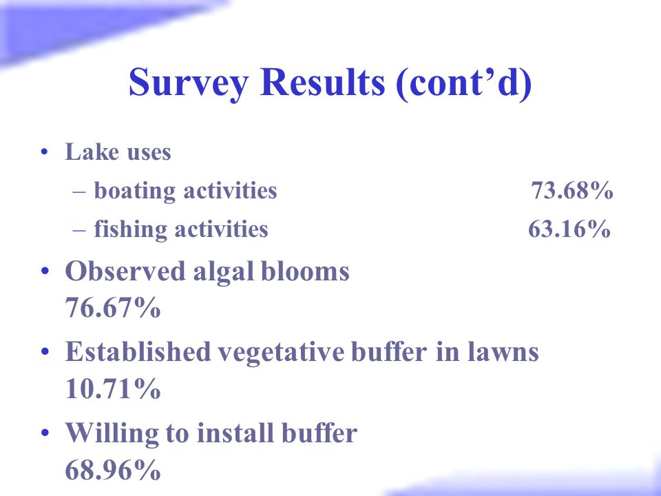 Survey Results (cont'd) Lake uses –boating activities 73.68% –fishing activities 63.16% Observed algal blooms 76.67% Established vegetative buffer in lawns 10.71% Willing to install buffer 68.96% Willing to change practices 94.74%