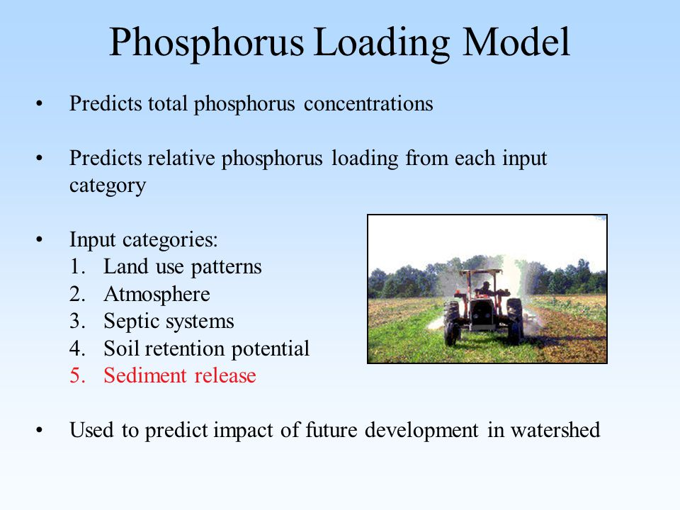 Phosphorus Loading Model Predicts total phosphorus concentrations Predicts relative phosphorus loading from each input category Input categories: 1.Land use patterns 2.Atmosphere 3.Septic systems 4.Soil retention potential 5.Sediment release Used to predict impact of future development in watershed