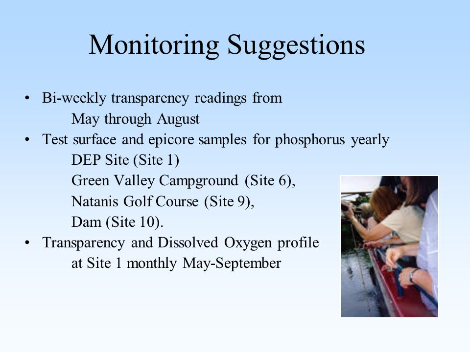 Monitoring Suggestions Bi-weekly transparency readings from May through August Test surface and epicore samples for phosphorus yearly DEP Site (Site 1) Green Valley Campground (Site 6), Natanis Golf Course (Site 9), Dam (Site 10).