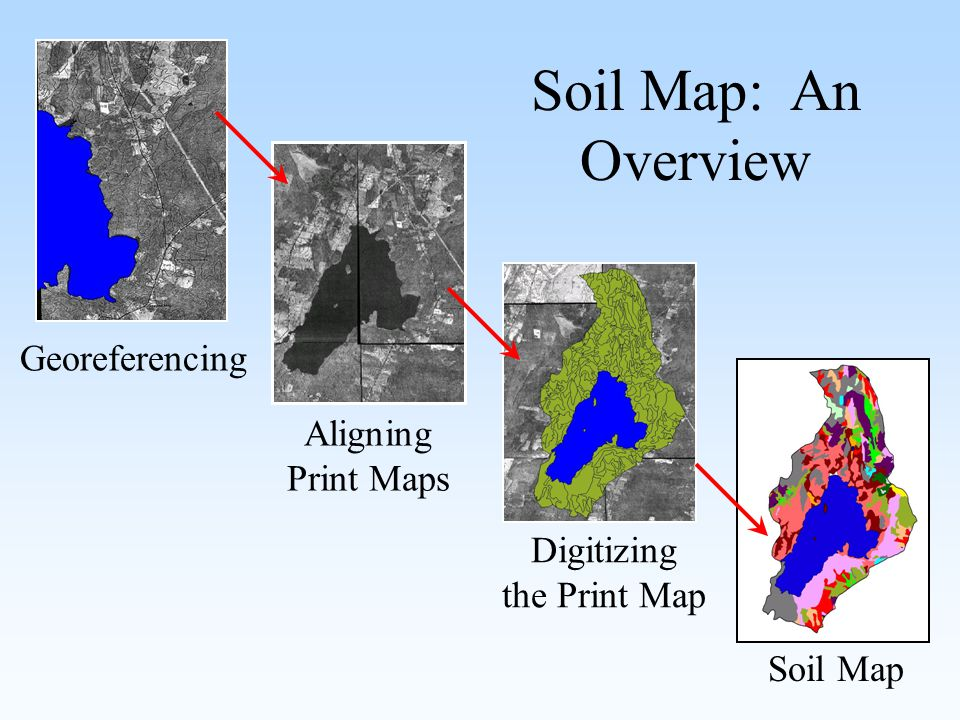 Georeferencing Aligning Print Maps Soil Map: An Overview Digitizing the Print Map Soil Map