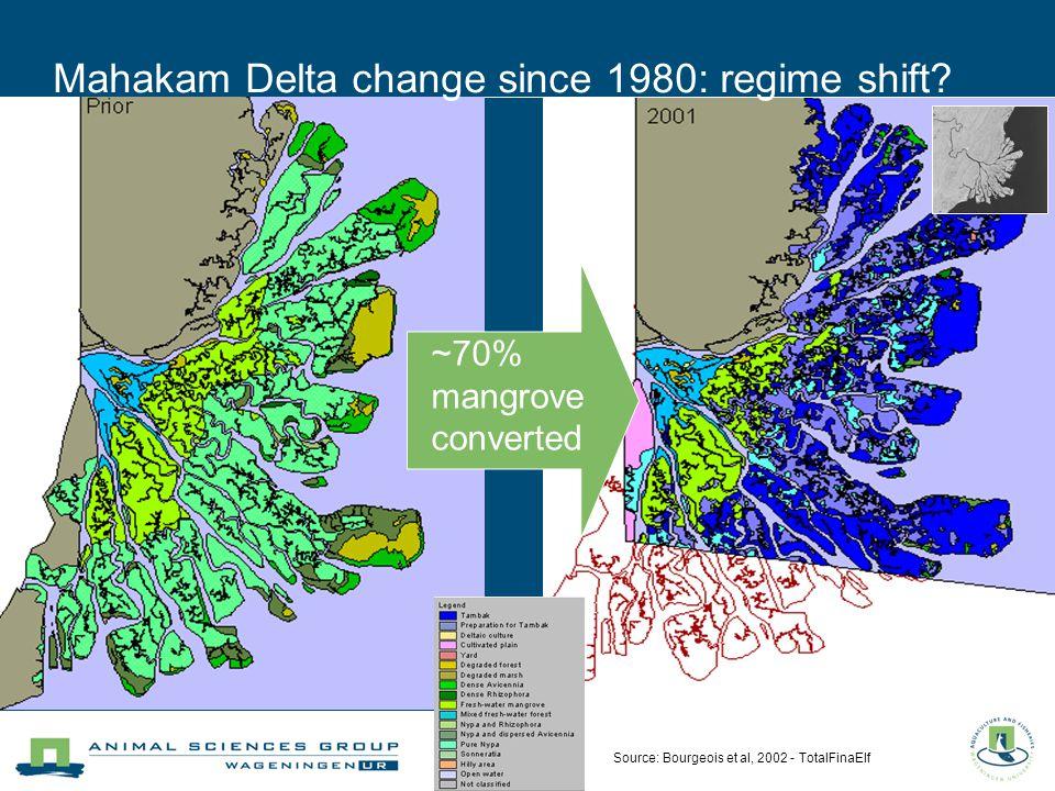 Mahakam Delta change since 1980: regime shift? ~70% mangrove converted Source: Bourgeois et al, 2002 - TotalFinaElf