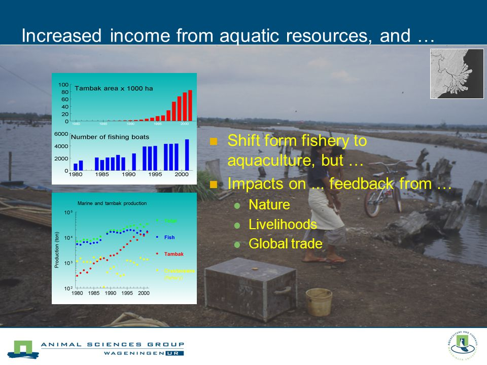 Shift form fishery to aquaculture, but … Impacts on...