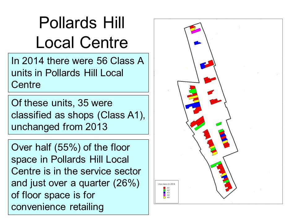 In 2014 there were 56 Class A units in Pollards Hill Local Centre Of these units, 35 were classified as shops (Class A1), unchanged from 2013 Pollards Hill Local Centre Over half (55%) of the floor space in Pollards Hill Local Centre is in the service sector and just over a quarter (26%) of floor space is for convenience retailing