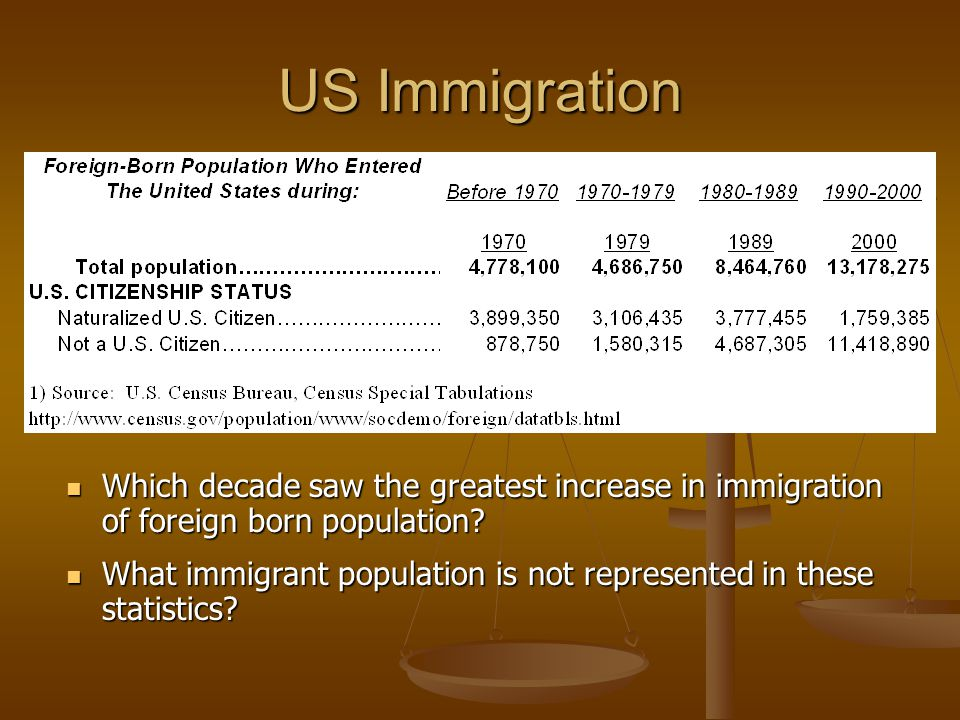 US Immigration Which decade saw the greatest increase in immigration of foreign born population.