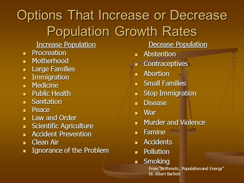 Options That Increase or Decrease Population Growth Rates Increase Population Procreation Procreation Motherhood Motherhood Large Families Large Families Immigration Immigration Medicine Medicine Public Health Public Health Sanitation Sanitation Peace Peace Law and Order Law and Order Scientific Agriculture Scientific Agriculture Accident Prevention Accident Prevention Clean Air Clean Air Ignorance of the Problem Ignorance of the Problem Decease Population Abstention Abstention Contraceptives Contraceptives Abortion Abortion Small Families Small Families Stop Immigration Stop Immigration Disease Disease War War Murder and Violence Murder and Violence Famine Famine Accidents Accidents Pollution Pollution Smoking Smoking From Arithmetic, Population and Energy Dr.
