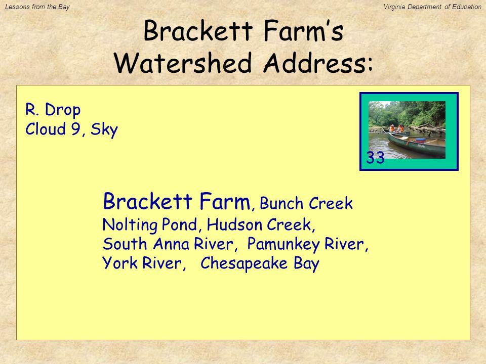 Brackett Farm, Bunch Creek Nolting Pond, Hudson Creek, South Anna River, Pamunkey River, York River, Chesapeake Bay 33 R.