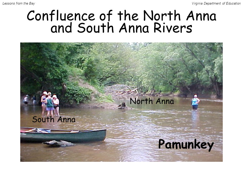 Confluence of the North Anna and South Anna Rivers North Anna South Anna Pamunkey Lessons from the BayVirginia Department of Education