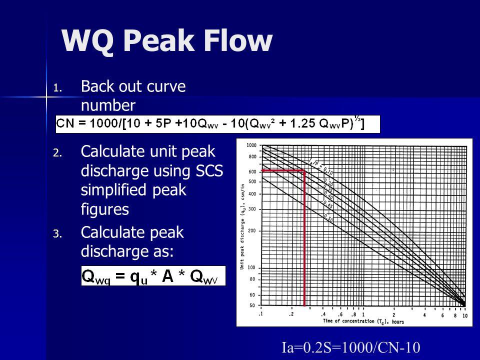 WQ Peak Flow 1. 1. Back out curve number 2. 2.