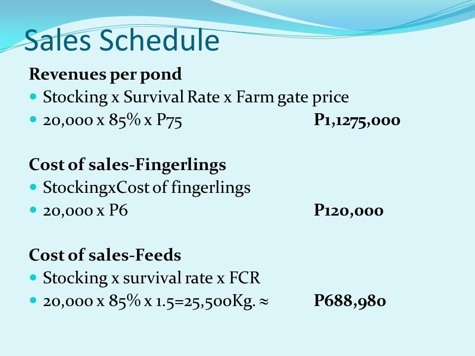 Sales Schedule Revenues per pond Stocking x Survival Rate x Farm gate price 20,000 x 85% x P75 P1,1275,000 Cost of sales-Fingerlings StockingxCost of