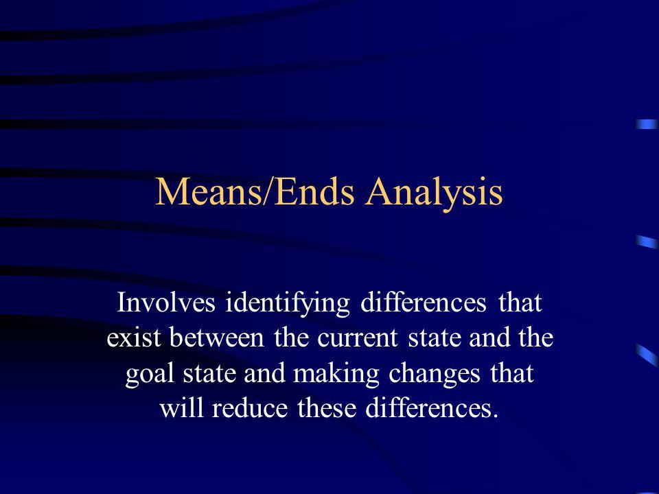 Types of Heuristics