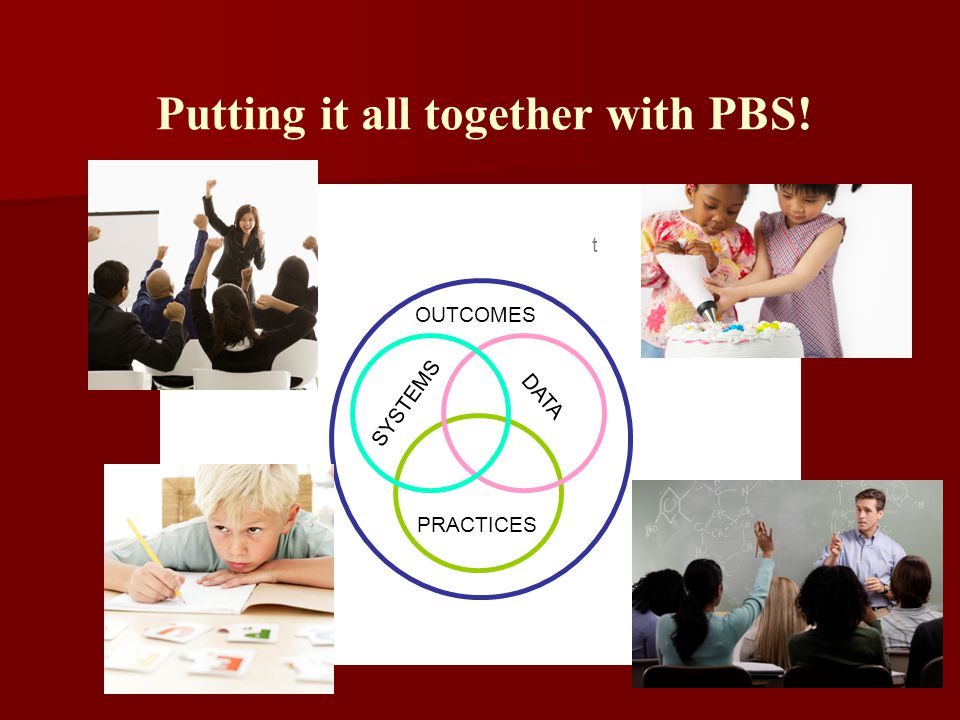 Putting it all together with PBS! SYSTEMS PRACTICES DATA Supporting Staff Behavior Supporting Decision Making Supporting Student Behavior OUTCOMES Soc