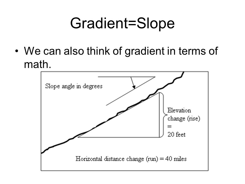 Gradient=Slope We can also think of gradient in terms of math.