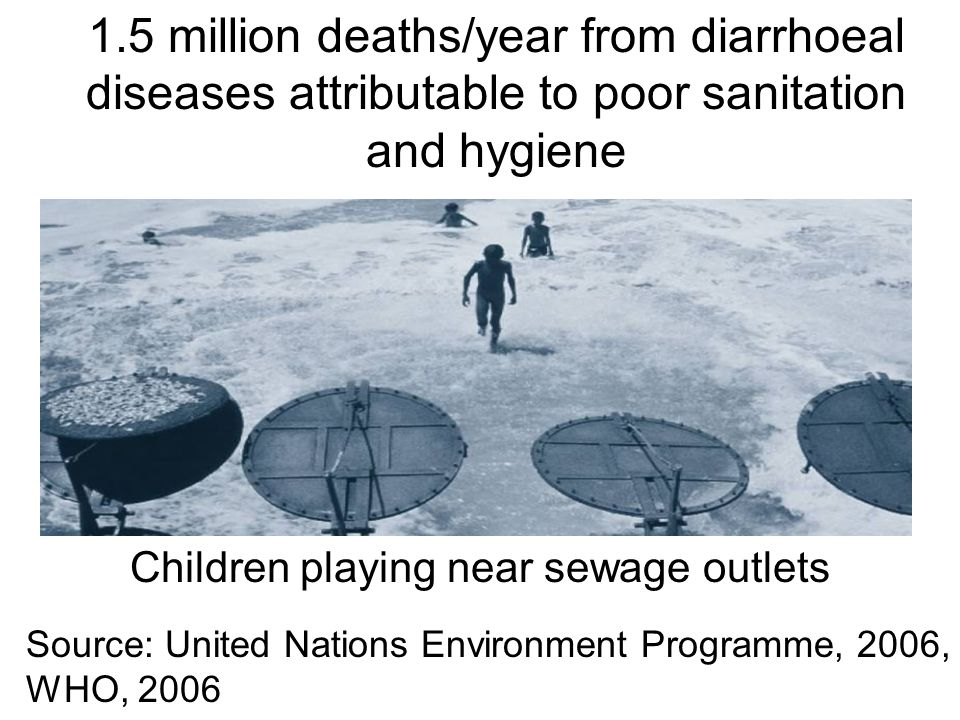 1.5 million deaths/year from diarrhoeal diseases attributable to poor sanitation and hygiene Source: United Nations Environment Programme, 2006, WHO, 2006.' Children playing near sewage outlets