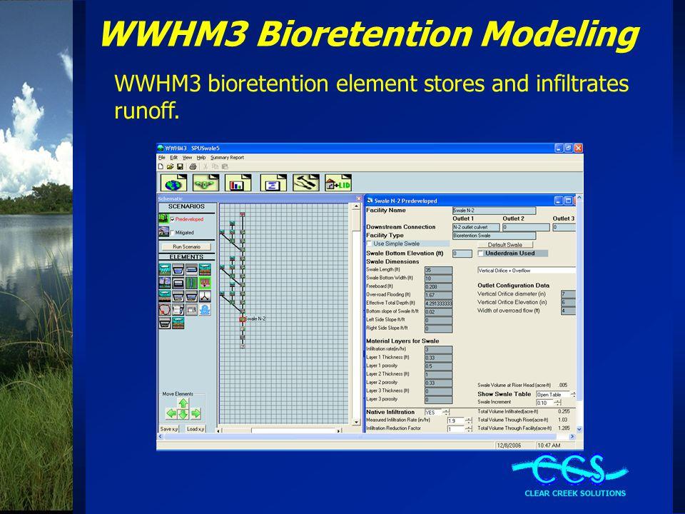 WWHM3 Bioretention Modeling WWHM3 bioretention element stores and infiltrates runoff.
