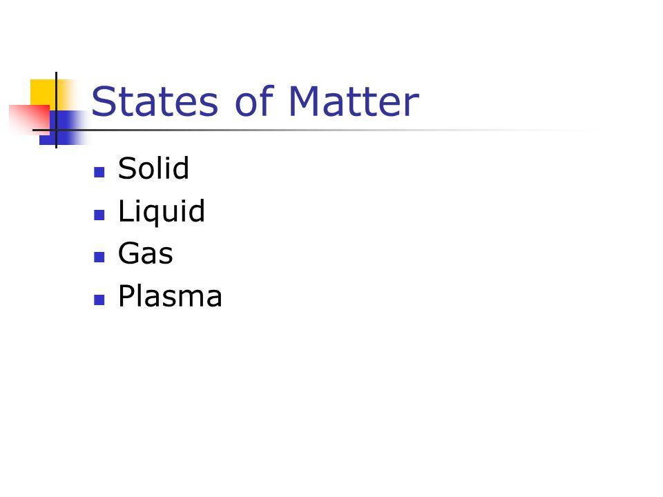 Answer 1.The SI unit of pressure is A.N B.kg/m 2 C.Pa D.kg/m 3 Slide 13-7