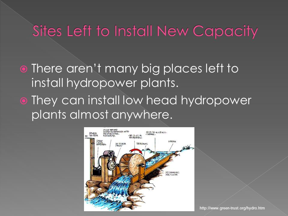  There aren't many big places left to install hydropower plants.
