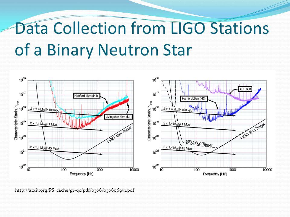 Data Collection from LIGO Stations of a Binary Neutron Star http://arxiv.org/PS_cache/gr-qc/pdf/0308/0308069v1.pdf