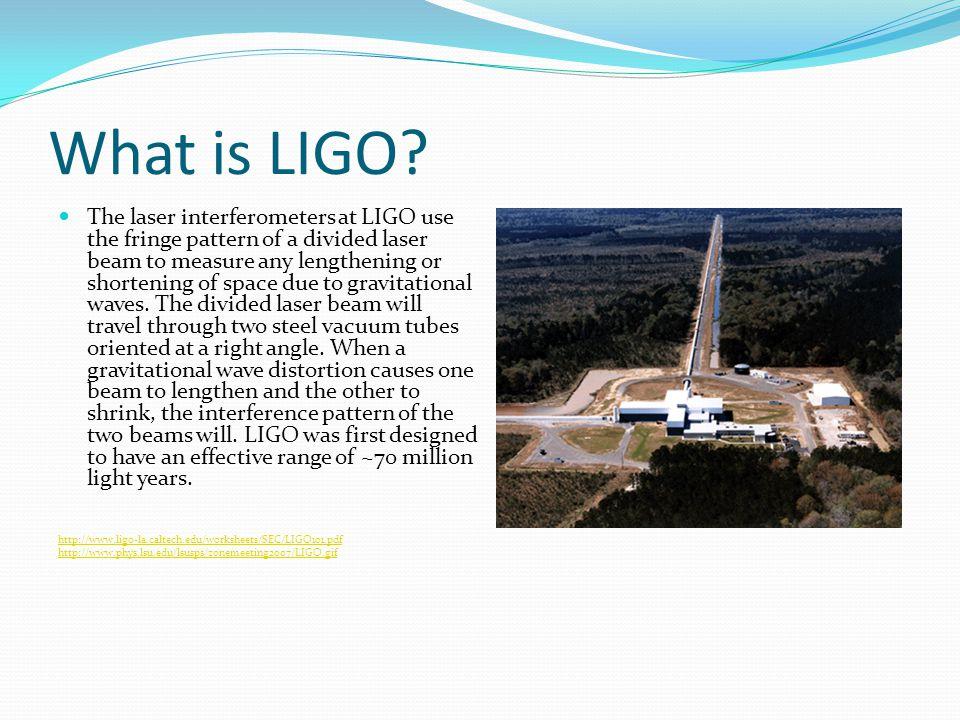 What is LIGO.