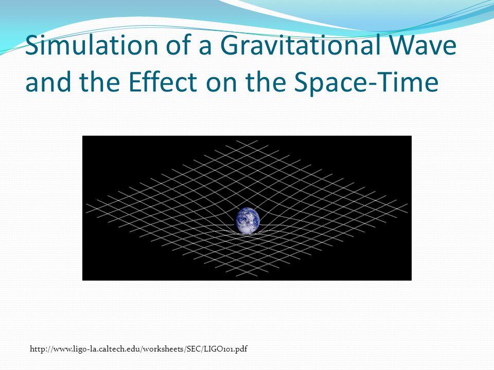 Simulation of a Gravitational Wave and the Effect on the Space-Time http://www.ligo-la.caltech.edu/worksheets/SEC/LIGO101.pdf