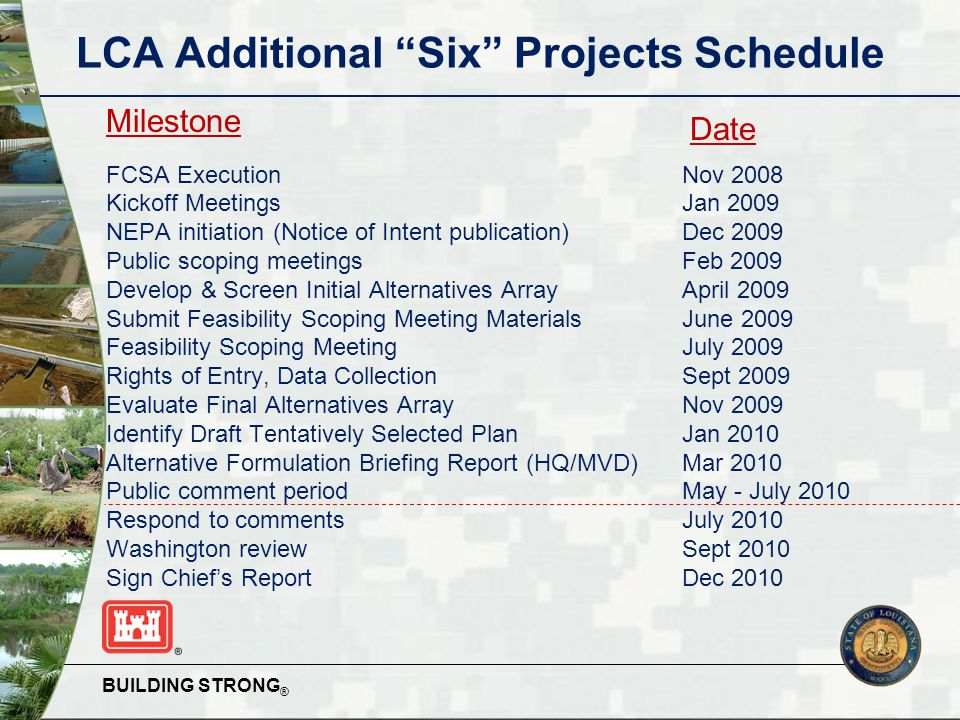 BUILDING STRONG ® LCA Additional Six Projects Schedule Milestone Date FCSA Execution Nov 2008 Kickoff Meetings Jan 2009 NEPA initiation (Notice of Intent publication) Dec 2009 Public scoping meetings Feb 2009 Develop & Screen Initial Alternatives Array April 2009 Submit Feasibility Scoping Meeting MaterialsJune 2009 Feasibility Scoping Meeting July 2009 Rights of Entry, Data CollectionSept 2009 Evaluate Final Alternatives ArrayNov 2009 Identify Draft Tentatively Selected Plan Jan 2010 Alternative Formulation Briefing Report (HQ/MVD)Mar 2010 Public comment periodMay - July 2010 Respond to commentsJuly 2010 Washington reviewSept 2010 Sign Chief's ReportDec 2010