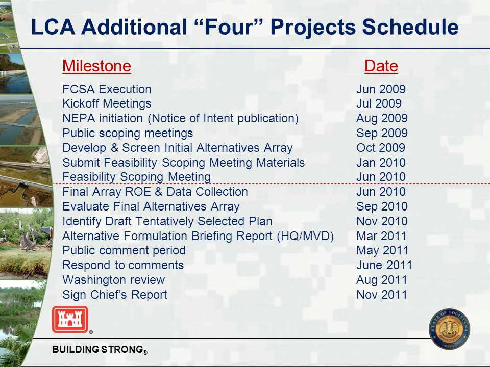 BUILDING STRONG ® LCA Additional Four Projects Schedule MilestoneDate FCSA Execution Jun 2009 Kickoff Meetings Jul 2009 NEPA initiation (Notice of Intent publication) Aug 2009 Public scoping meetings Sep 2009 Develop & Screen Initial Alternatives Array Oct 2009 Submit Feasibility Scoping Meeting MaterialsJan 2010 Feasibility Scoping Meeting Jun 2010 Final Array ROE & Data CollectionJun 2010 Evaluate Final Alternatives ArraySep 2010 Identify Draft Tentatively Selected Plan Nov 2010 Alternative Formulation Briefing Report (HQ/MVD)Mar 2011 Public comment periodMay 2011 Respond to commentsJune 2011 Washington reviewAug 2011 Sign Chief's ReportNov 2011