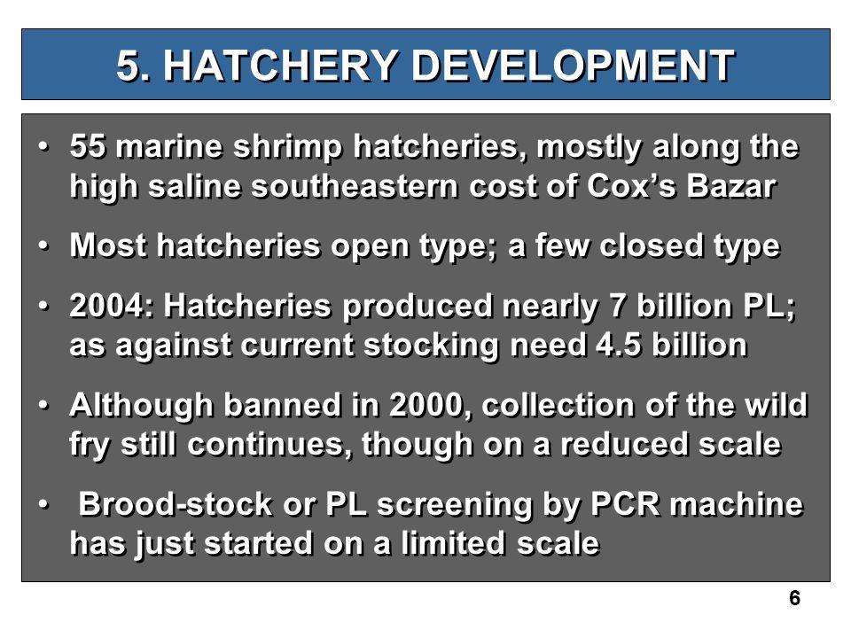 6 5. HATCHERY DEVELOPMENT 55 marine shrimp hatcheries, mostly along the high saline southeastern cost of Cox's Bazar Most hatcheries open type; a few