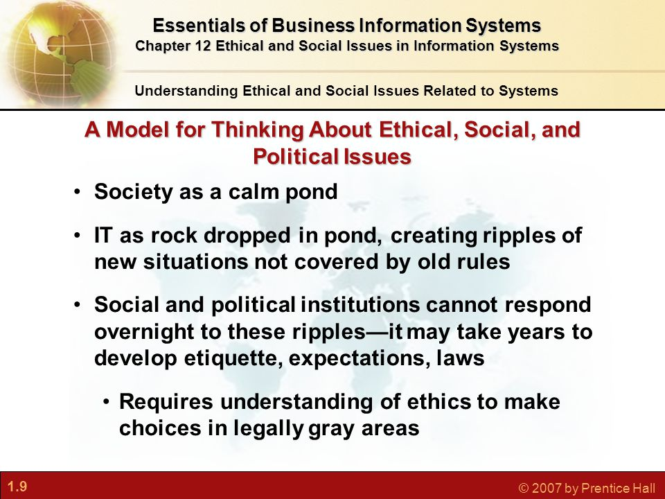 1.9 © 2007 by Prentice Hall A Model for Thinking About Ethical, Social, and Political Issues Understanding Ethical and Social Issues Related to System