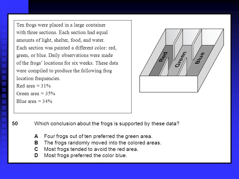 50Which conclusion about the frogs is supported by these data.