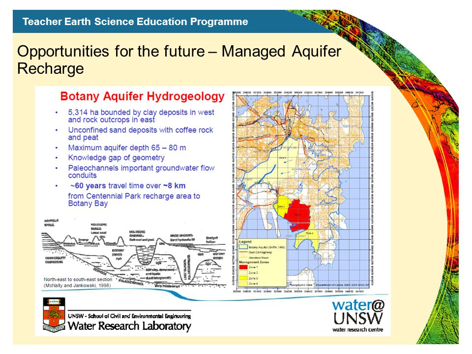 Teacher Earth Science Education Programme Opportunities for the future – Managed Aquifer Recharge