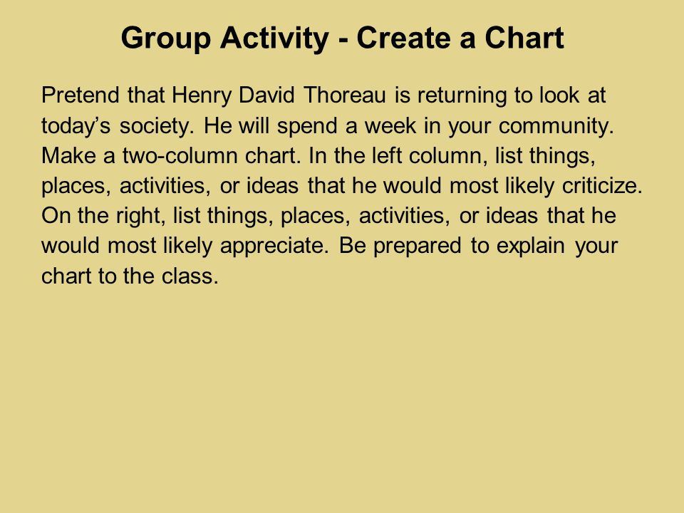 Group Activity - Create a Chart Pretend that Henry David Thoreau is returning to look at today's society.