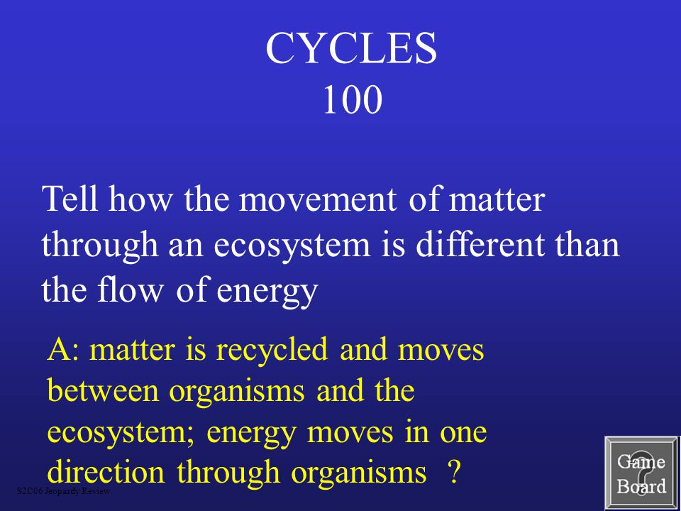 CYCLESVocabINTERACTIONSEcology Food webs 100 200 300 400 500