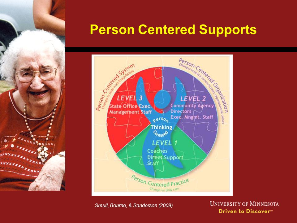 Person Centered Supports Smull, Bourne, & Sanderson (2009)