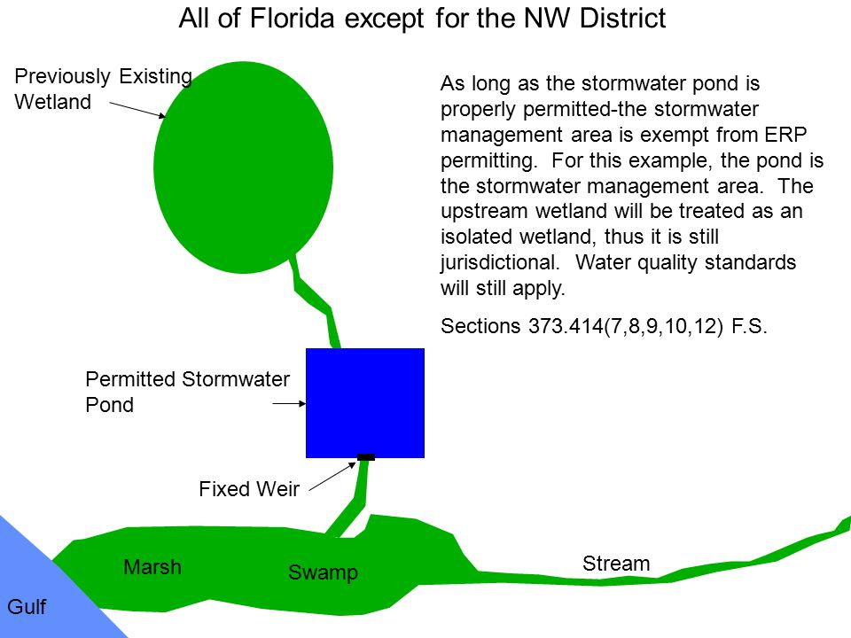 Previously Existing Wetland Swamp Marsh Gulf Stream Permitted Stormwater Pond Fixed Weir As long as the stormwater pond is properly permitted-the stor