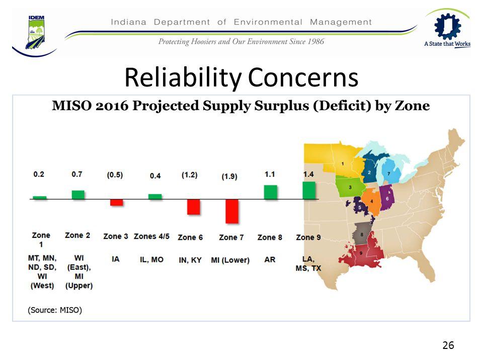 Reliability Concerns 26