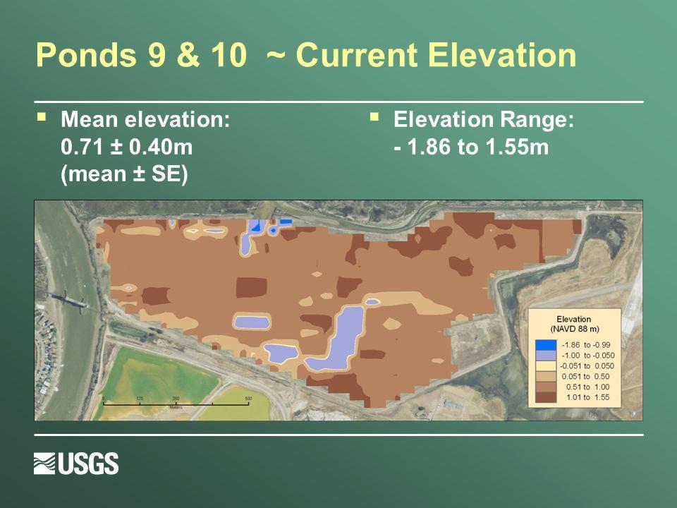 Ponds 9 & 10 ~ Current Elevation  Mean elevation: 0.71 ± 0.40m (mean ± SE)  Elevation Range: - 1.86 to 1.55m