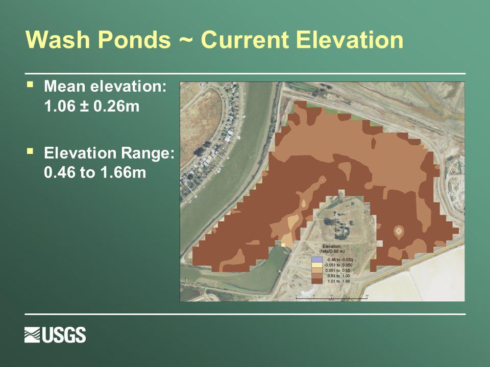 Wash Ponds ~ Current Elevation  Mean elevation: 1.06 ± 0.26m  Elevation Range: - 0.46 to 1.66m