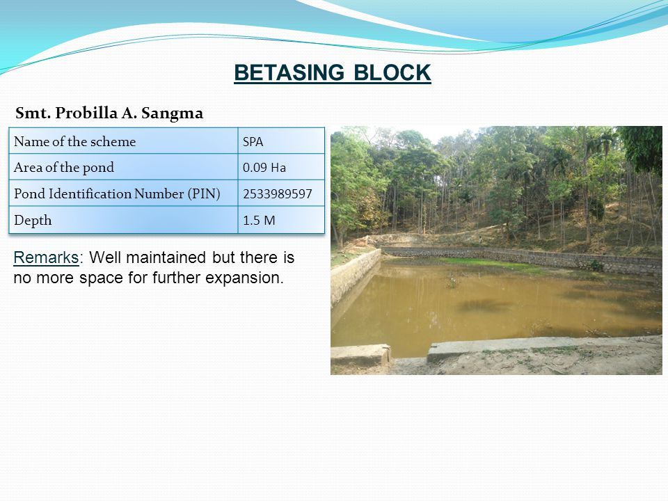 Remarks: Well maintained but there is no more space for further expansion. Smt. Probilla A. Sangma BETASING BLOCK
