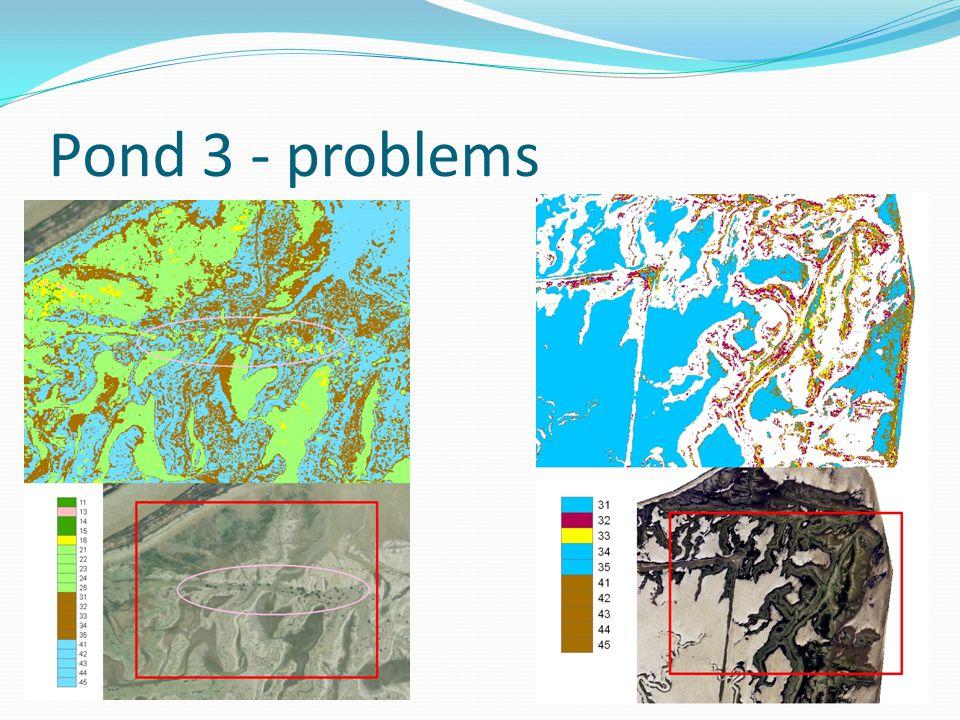 Pond 3 - problems
