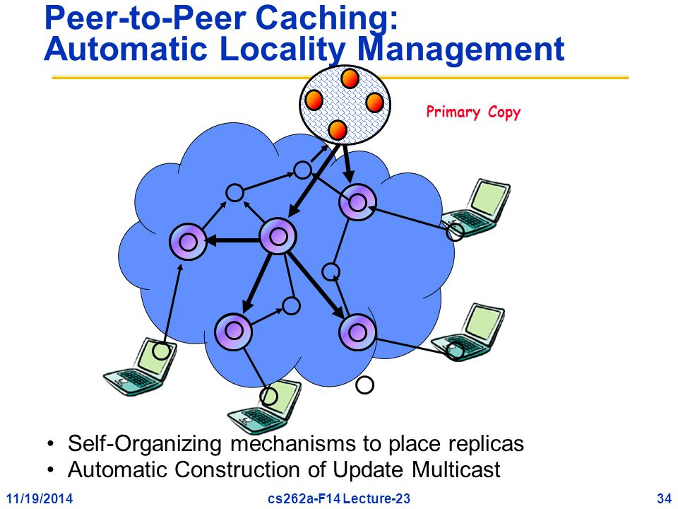 11/19/201434cs262a-F14 Lecture-23 Peer-to-Peer Caching: Automatic Locality Management Self-Organizing mechanisms to place replicas Automatic Construction of Update Multicast Primary Copy
