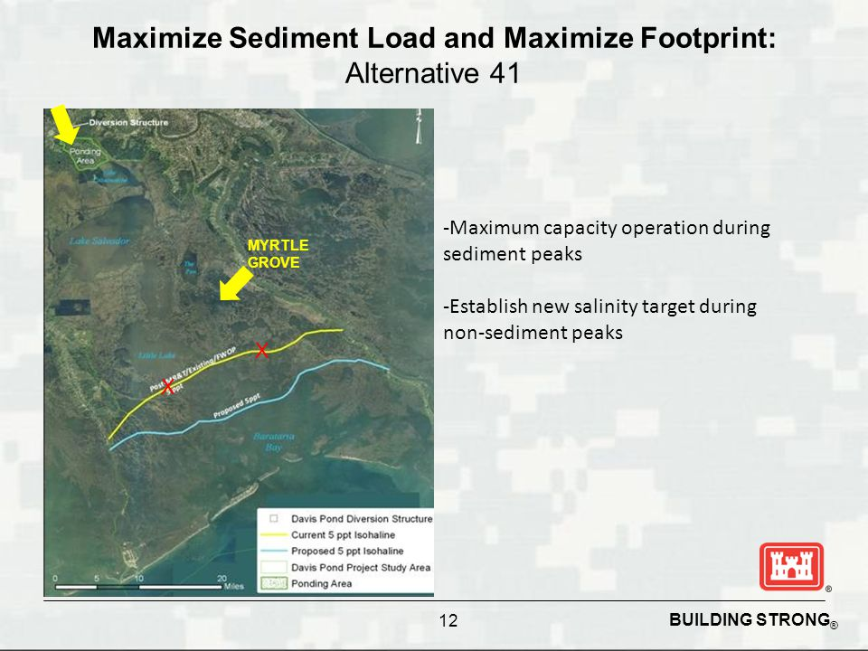 BUILDING STRONG ® Maximize Sediment Load and Maximize Footprint: Alternative 41 -Maximum capacity operation during sediment peaks -Establish new salinity target during non-sediment peaks X X MYRTLE GROVE 12