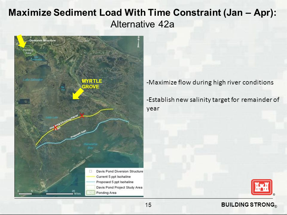 BUILDING STRONG ® Maximize Sediment Load With Time Constraint (Jan – Apr): Alternative 42a -Maximize flow during high river conditions -Establish new salinity target for remainder of year X X MYRTLE GROVE 15