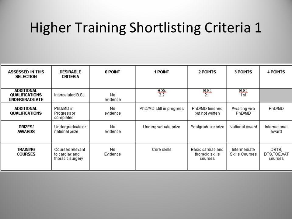 Higher Training Shortlisting Criteria 1
