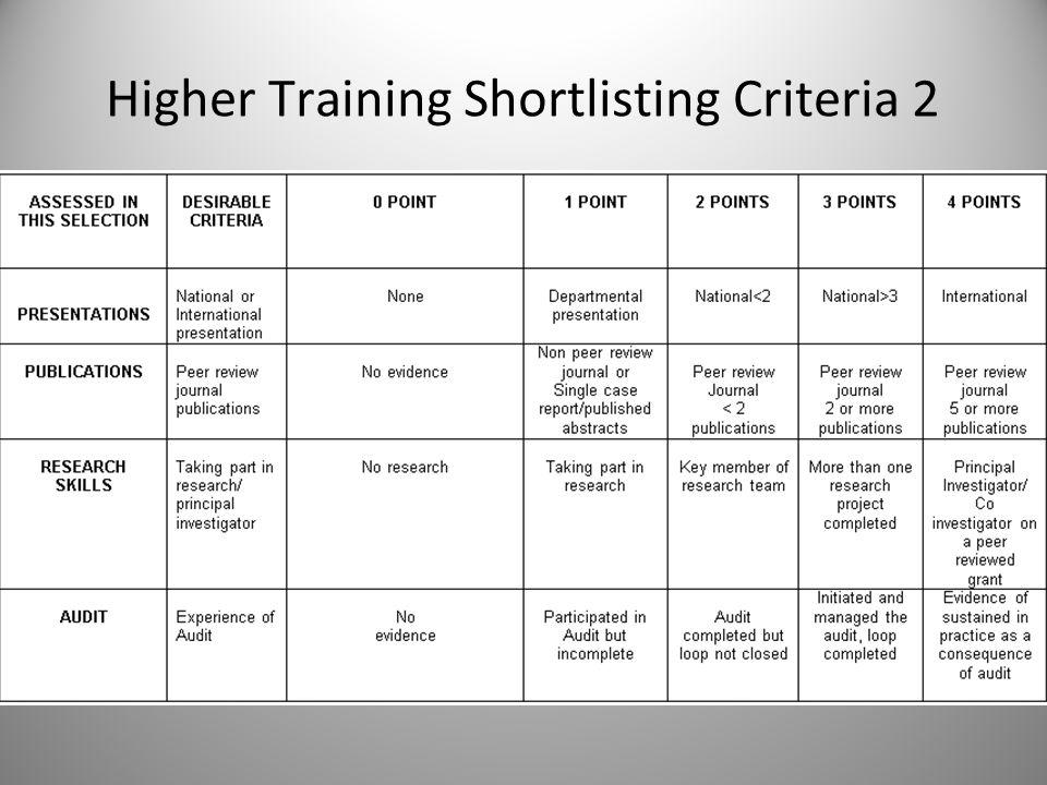 Higher Training Shortlisting Criteria 2