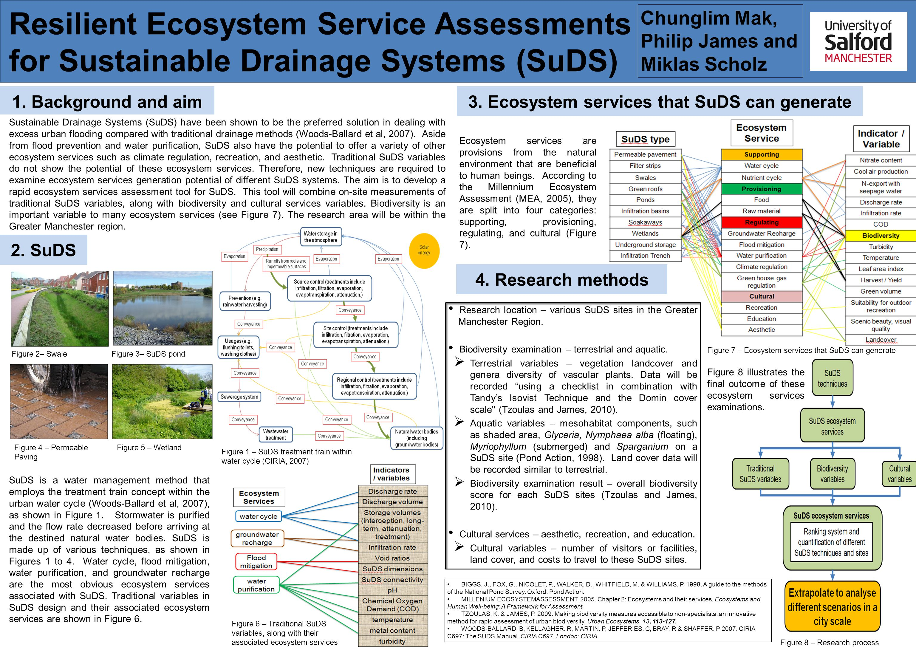 Resilient Ecosystem Service Assessments for Sustainable Drainage Systems (SuDS) 1. Background and aim Sustainable Drainage Systems (SuDS) have been sh